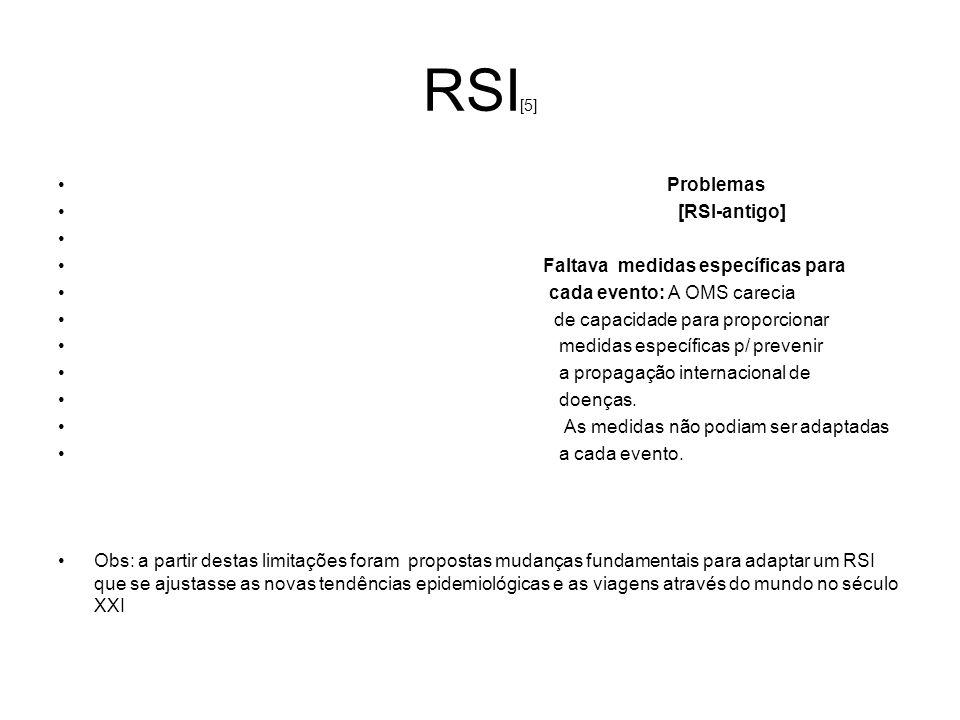 RSI[5] Problemas [RSI-antigo] Faltava medidas específicas para
